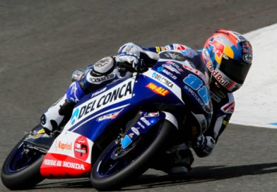Jorge Martin fastest on second day